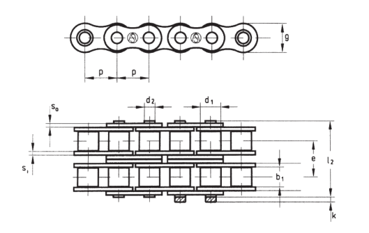 Американский стандарт DIN 8188 двухрядные