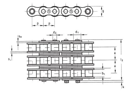 Американский стандарт DIN 8188 трехрядные