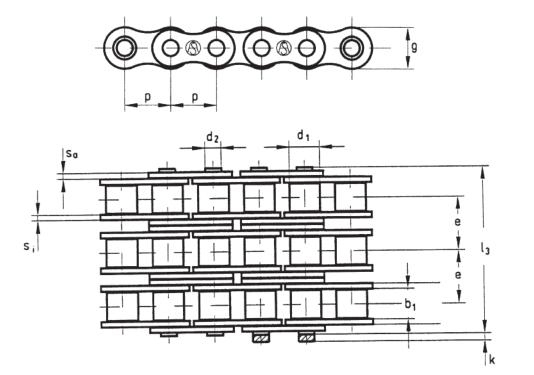 Европейский стандарт DIN 8187 трехрядные