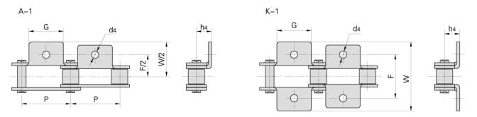 Приводные цепи с прикреплениями из нержавеющей стали
