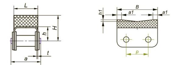 Приводные роликовые цепи с эластомером, резиновым профилем Ditton схема 11
