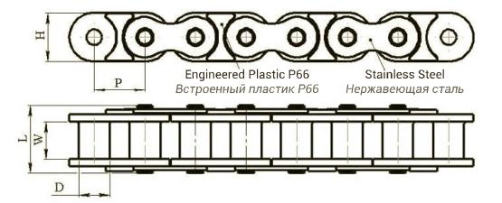 Роликовые цепи с пластмассовыми блоками Ditton