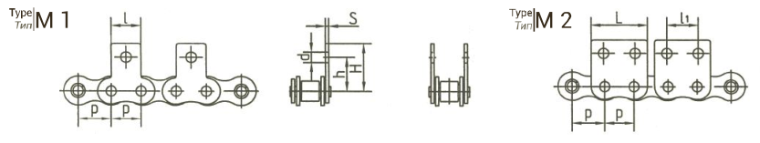 Роликовые цепи со специальными пластинами - Тип М
