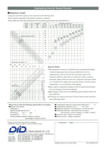 Bucket Elevetor Brochure-4