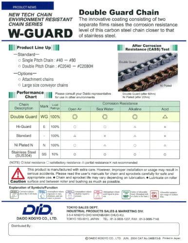 Double guard(Anti-rust coating)-2