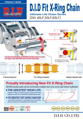 Fit-X-Ring(X-ring chain with ANSI overall width)-1
