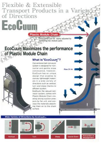 Vacuum conveyor & Plastic module chain Brochure-2