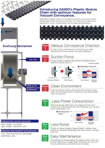 Vacuum conveyor & Plastic module chain Brochure-3